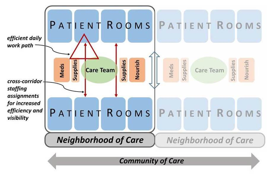 graphic of patient room configuration