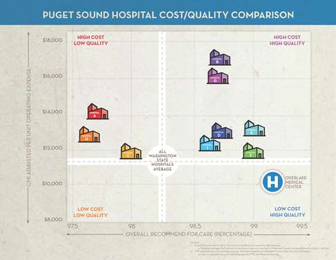 Cost Estimates Through Your Insurance