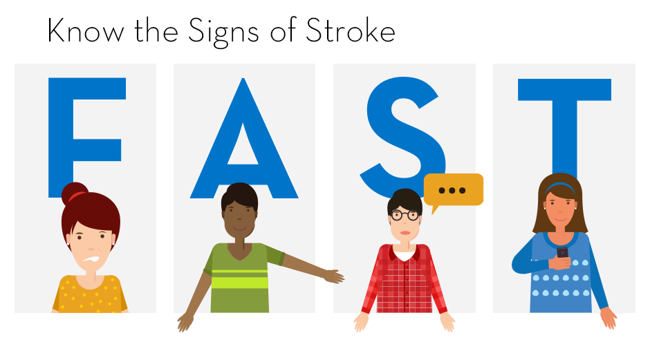 infographic showing the signs of stroke
